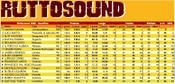 Ruttosound_class